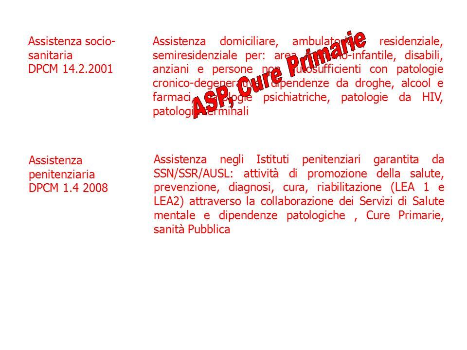 Assistenza di base: scelta e revoca del MMG, PLS, esenzioni ticket, assistenza integrativa e protesica Punto Unico di Accesso (PUA): ricezione segnalazioni DOP, ADI, RSA, CP Medicina e pediatria generale, guardia medica Medicina specialistica ambulatoriale Assistenza domiciliare integrata Pediatria di Comunità Consultori (familiari, per demenze) Assistenza anziani: residenze (RSA, RP), semiresidenze (CD) Assistenza farmaceutica, integrativa e protesica Assistenza psichiatrica ambulatoriale (CSM), domiciliare Assistenza psichiatrica residenziale (RTI, RTP, RSR) e semiresidenziale (CD) Assistenza alle tossicodipendenze (SERT) Assistenza di Neuropsichiatria infantile Assistenza di Psicologia clinica Medicina preventiva individuale: vaccinazioni Medicina dello sport Medicina del lavoro Medicina legale + Servizi di tutela sanitaria ambientale, degli alimenti, degli ambienti di vita e lavoro Medicina veterinaria