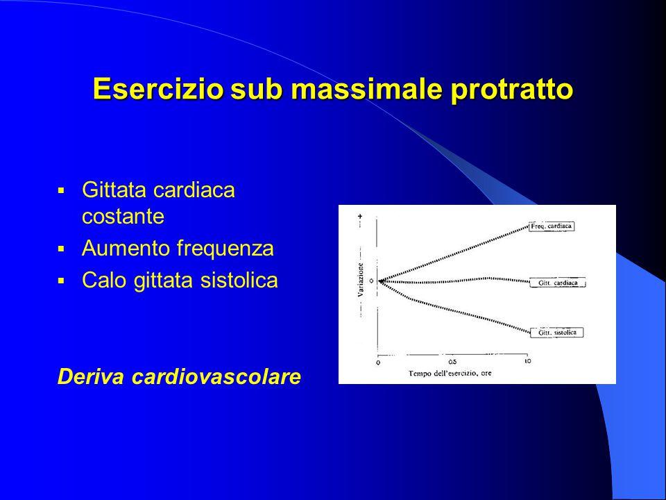 Esercizio sub massimale protratto  Gittata cardiaca costante  Aumento frequenza  Calo gittata sistolica Deriva cardiovascolare