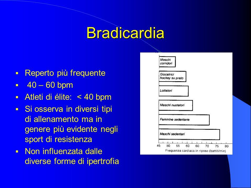 Bradicardia  Reperto più frequente  40 – 60 bpm  Atleti di élite: < 40 bpm  Si osserva in diversi tipi di allenamento ma in genere più evidente negli sport di resistenza  Non influenzata dalle diverse forme di ipertrofia