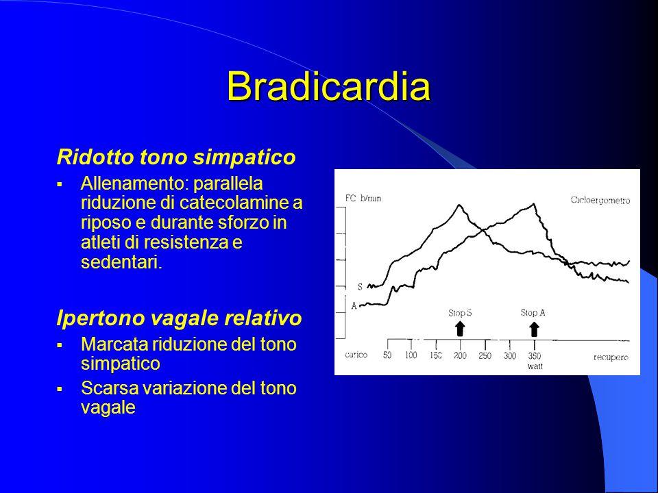 Bradicardia Ridotto tono simpatico  Allenamento: parallela riduzione di catecolamine a riposo e durante sforzo in atleti di resistenza e sedentari.