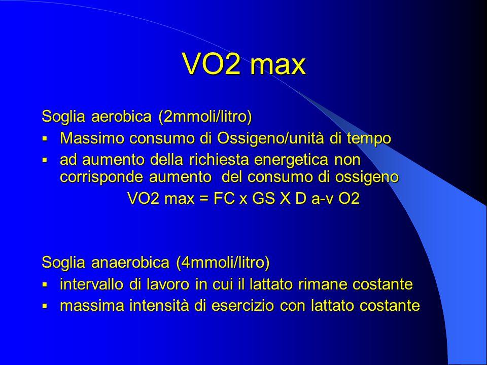 VO2 max Soglia aerobica (2mmoli/litro)  Massimo consumo di Ossigeno/unità di tempo  ad aumento della richiesta energetica non corrisponde aumento del consumo di ossigeno VO2 max = FC x GS X D a-v O2 Soglia anaerobica (4mmoli/litro)  intervallo di lavoro in cui il lattato rimane costante  massima intensità di esercizio con lattato costante