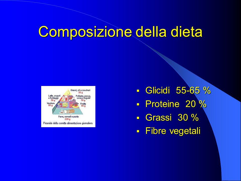Composizione della dieta  Glicidi 55-65 %  Proteine 20 %  Grassi 30 %  Fibre vegetali