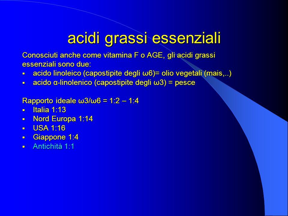 acidi grassi essenziali Conosciuti anche come vitamina F o AGE, gli acidi grassi essenziali sono due:  acido linoleico (capostipite degli ω6)= olio vegetali (mais,..)  acido α-linolenico (capostipite degli ω3) = pesce Rapporto ideale ω3/ω6 = 1:2 – 1:4  Italia 1:13  Nord Europa 1:14  USA 1:16  Giappone 1:4  Antichità 1:1