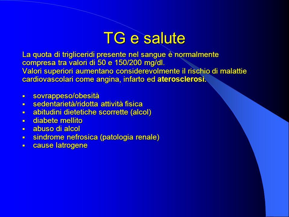 TG e salute La quota di trigliceridi presente nel sangue è normalmente compresa tra valori di 50 e 150/200 mg/dl.