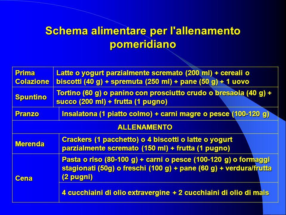 Schema alimentare per l allenamento pomeridiano Prima Colazione Latte o yogurt parzialmente scremato (200 ml) + cereali o biscotti (40 g) + spremuta (250 ml) + pane (50 g) + 1 uovo Spuntino Tortino (60 g) o panino con prosciutto crudo o bresaola (40 g) + succo (200 ml) + frutta (1 pugno) Pranzo Insalatona (1 piatto colmo) + carni magre o pesce (100 ‑ 120 g) ALLENAMENTO Merenda Crackers (1 pacchetto) o 4 biscotti o latte o yogurt parzialmente scremato (150 ml) + frutta (1 pugno) Cena Pasta o riso (80 ‑ 100 g) + carni o pesce (100 ‑ 120 g) o formaggi stagionati (50g) o freschi (100 g) + pane (60 g) + verdura/frutta (2 pugni) 4 cucchiaini di olio extravergine + 2 cucchiaini di olio di mais