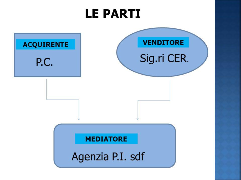 ACQUIRENTE P.C. VENDITORE Sig.ri CER. LE PARTI MEDIATORE Agenzia P.I. sdf