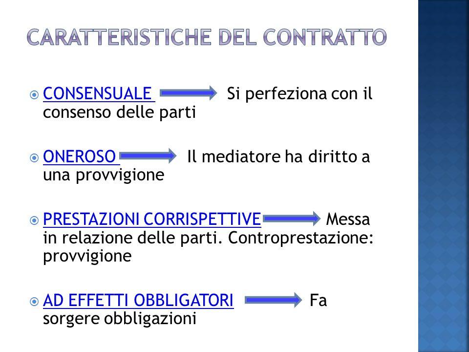  CONSENSUALE Si perfeziona con il consenso delle parti  ONEROSO Il mediatore ha diritto a una provvigione  PRESTAZIONI CORRISPETTIVE Messa in relaz