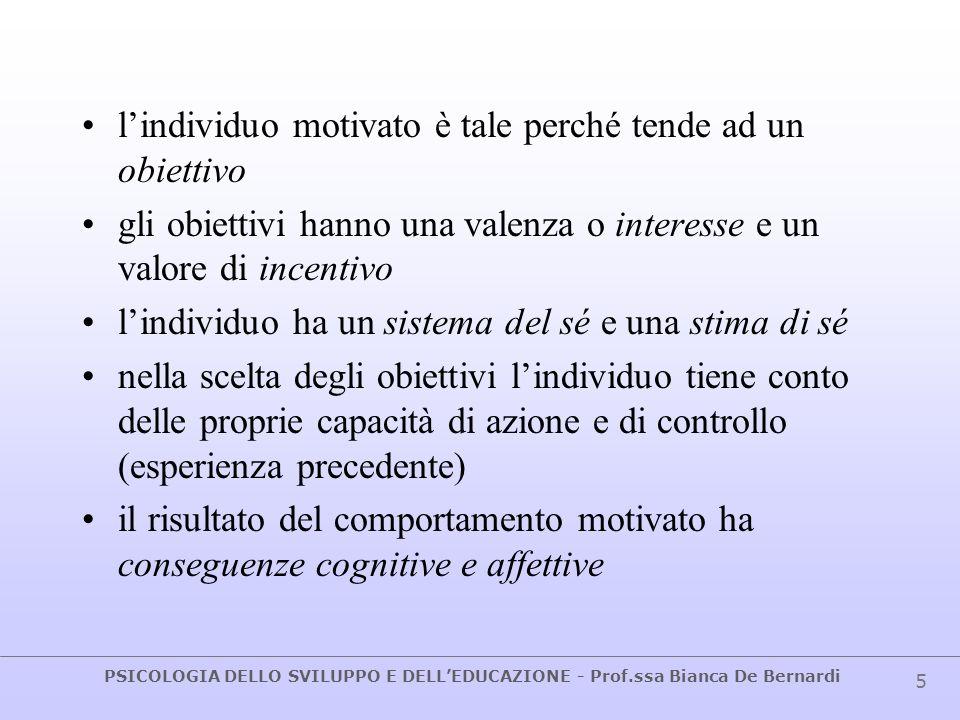 PSICOLOGIA DELLO SVILUPPO E DELL'EDUCAZIONE - Prof.ssa Bianca De Bernardi 6 Studi anni '60 la curiosità epistemica di Berlyne la motivazione di effectance di White la motivazione al successo di Atkinson