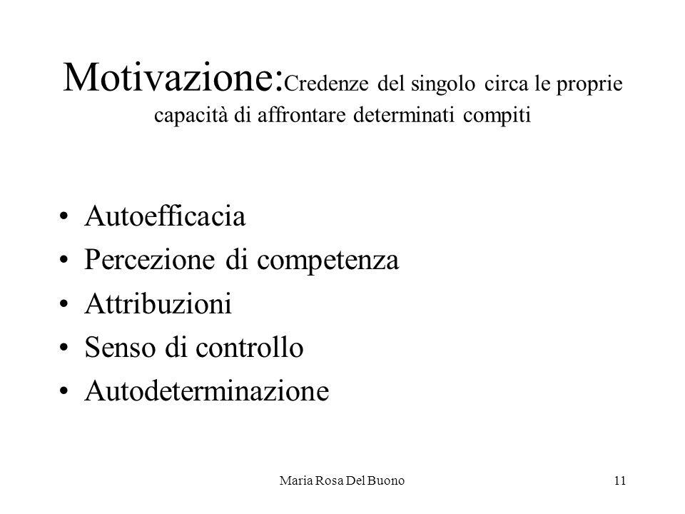 Maria Rosa Del Buono11 Motivazione: Credenze del singolo circa le proprie capacità di affrontare determinati compiti Autoefficacia Percezione di competenza Attribuzioni Senso di controllo Autodeterminazione