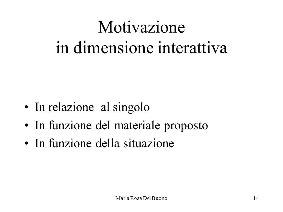 Maria Rosa Del Buono14 Motivazione in dimensione interattiva In relazione al singolo In funzione del materiale proposto In funzione della situazione