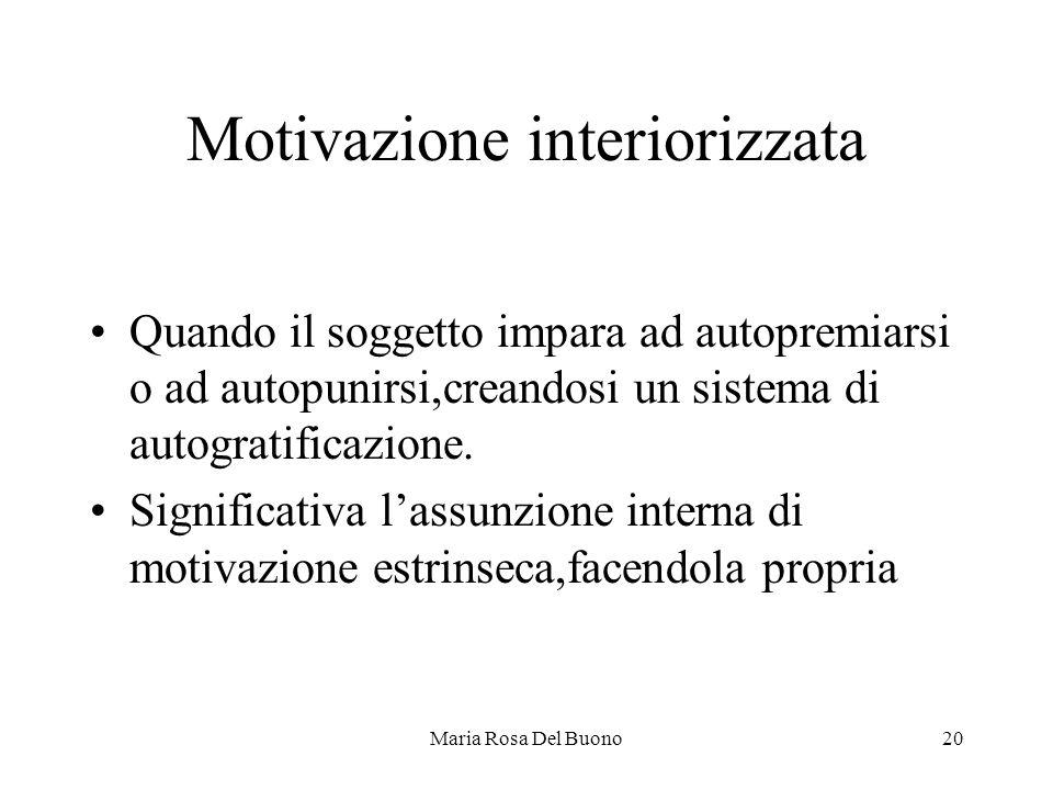 Maria Rosa Del Buono20 Motivazione interiorizzata Quando il soggetto impara ad autopremiarsi o ad autopunirsi,creandosi un sistema di autogratificazione.