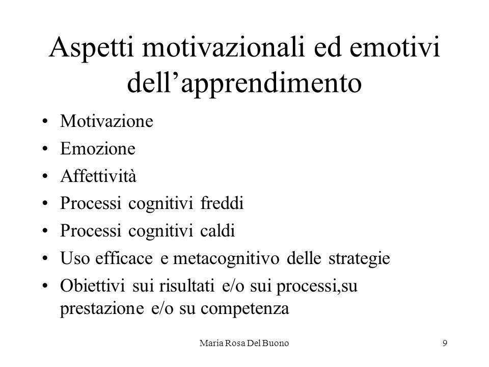 Maria Rosa Del Buono9 Aspetti motivazionali ed emotivi dell'apprendimento Motivazione Emozione Affettività Processi cognitivi freddi Processi cognitivi caldi Uso efficace e metacognitivo delle strategie Obiettivi sui risultati e/o sui processi,su prestazione e/o su competenza