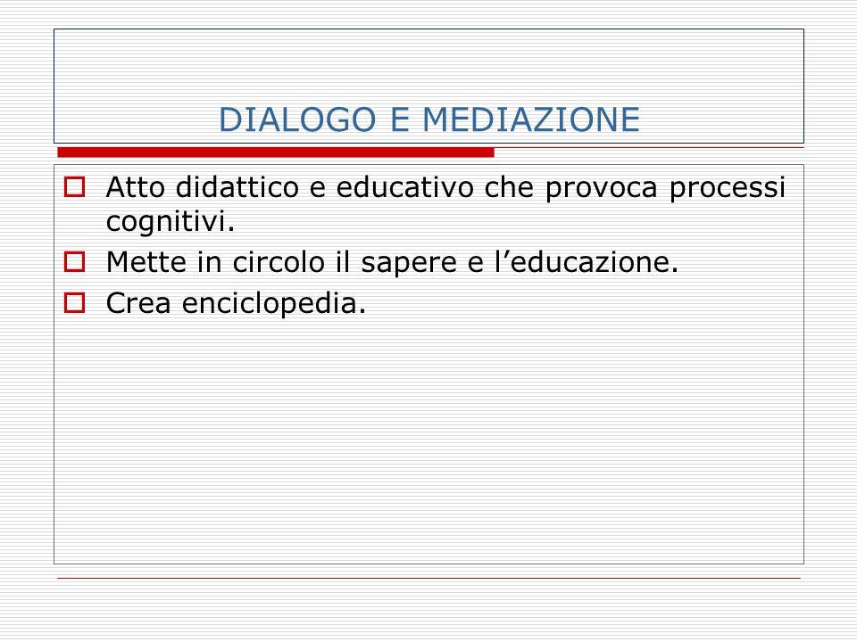 DIALOGO E MEDIAZIONE  Atto didattico e educativo che provoca processi cognitivi.