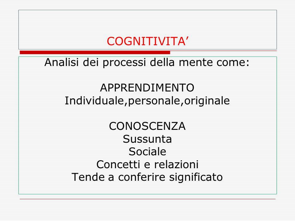 COGNITIVITA' Analisi dei processi della mente come: APPRENDIMENTO Individuale,personale,originale CONOSCENZA Sussunta Sociale Concetti e relazioni Tende a conferire significato