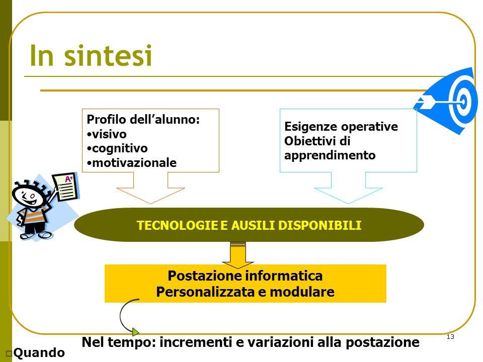 13 In sintesi Postazione informatica Personalizzata e modulare Nel tempo: incrementi e variazioni alla postazione Profilo dell'alunno: visivo cognitiv