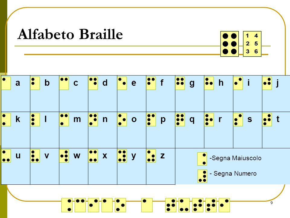 9 Alfabeto Braille a b c d e f g h i j k l m n o p q r s t u v w x y z -Segna Maiuscolo - Segna Numero