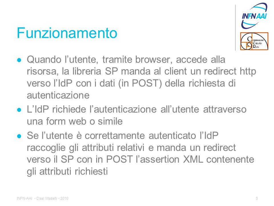 Funzionamento Quando l'utente, tramite browser, accede alla risorsa, la libreria SP manda al client un redirect http verso l'IdP con i dati (in POST)