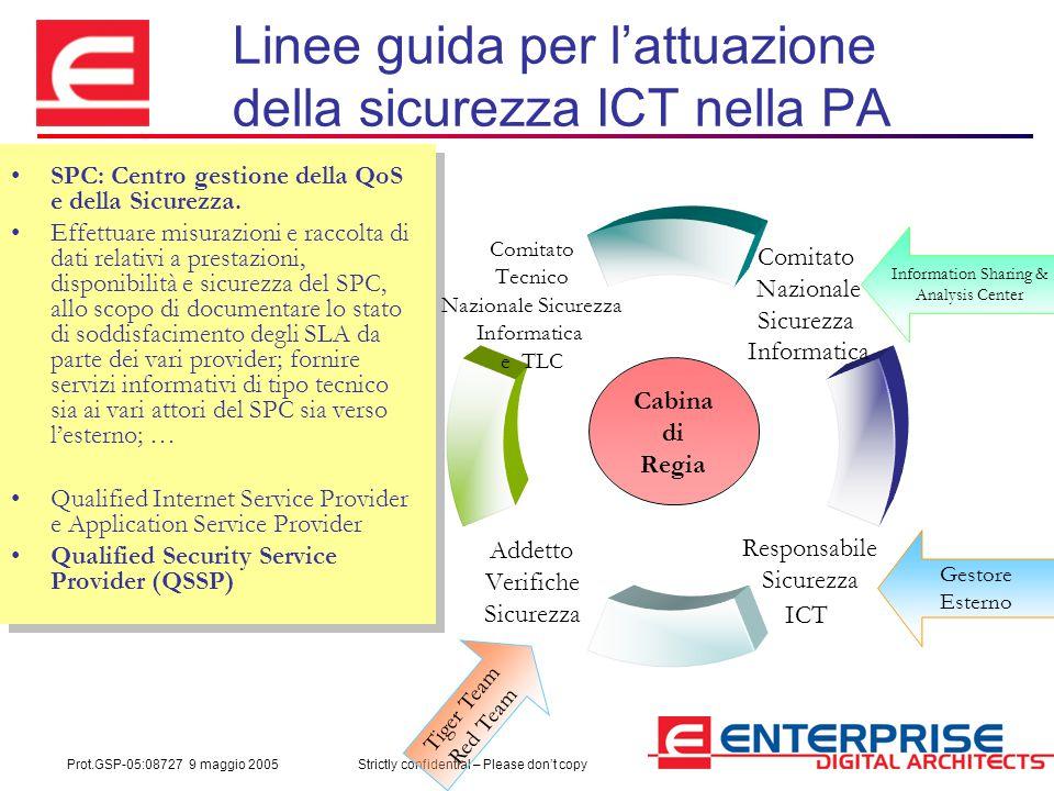Prot.GSP-05:08727 9 maggio 2005Strictly confidential – Please don't copy Linee guida per l'attuazione della sicurezza ICT nella PA Cabina di Regia Ges