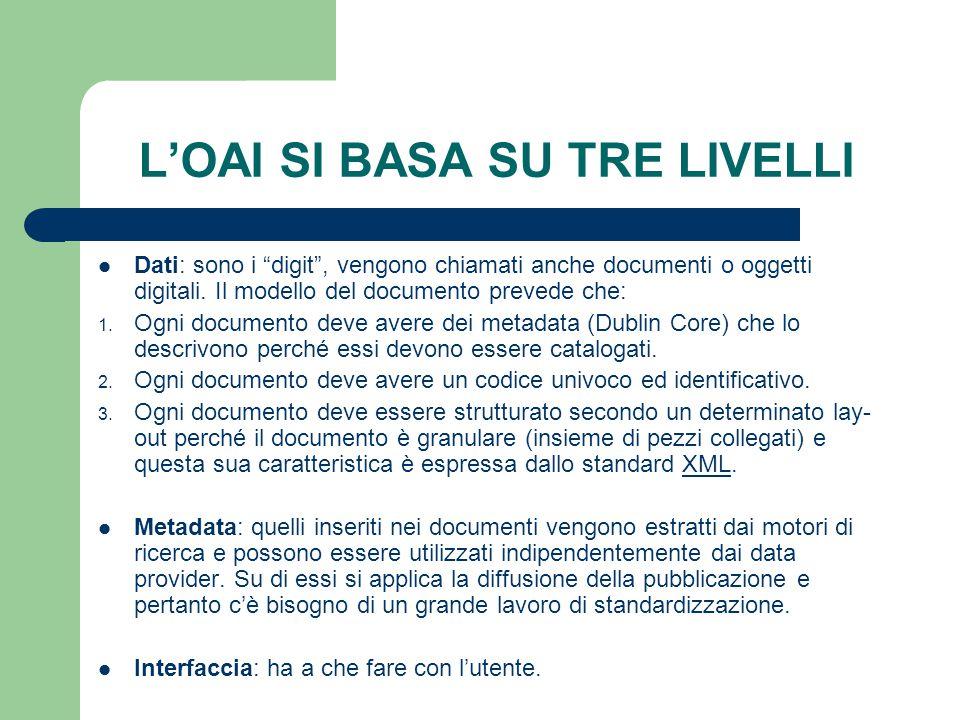 L'OAI SI BASA SU TRE LIVELLI Dati: sono i digit , vengono chiamati anche documenti o oggetti digitali.