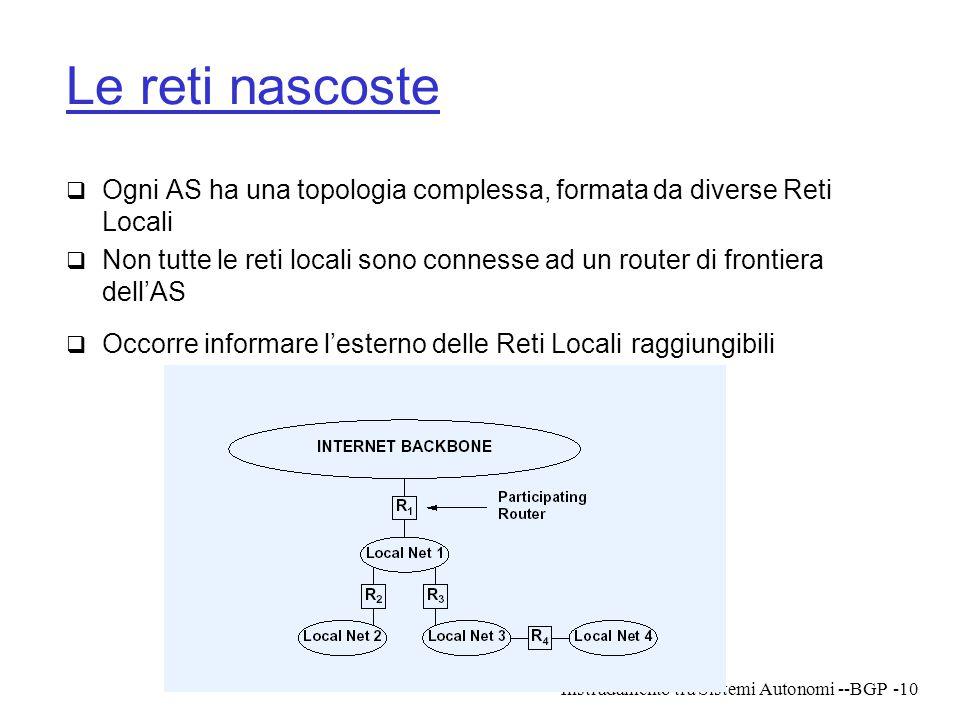 Instradamento tra Sistemi Autonomi --BGP-10 Le reti nascoste  Ogni AS ha una topologia complessa, formata da diverse Reti Locali  Non tutte le reti