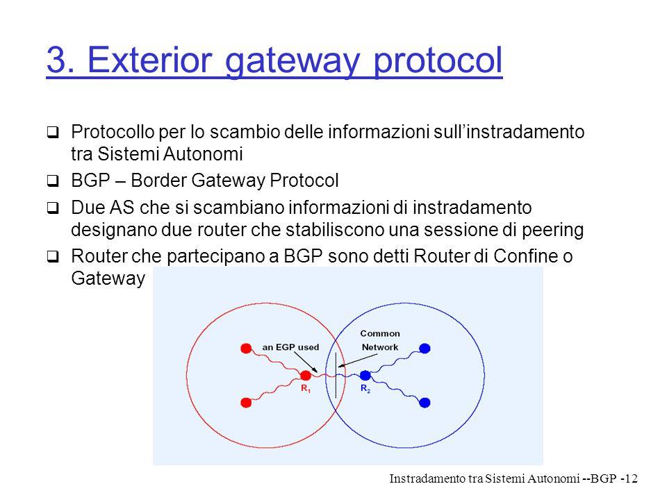 Instradamento tra Sistemi Autonomi --BGP-12 3. Exterior gateway protocol  Protocollo per lo scambio delle informazioni sull'instradamento tra Sistemi