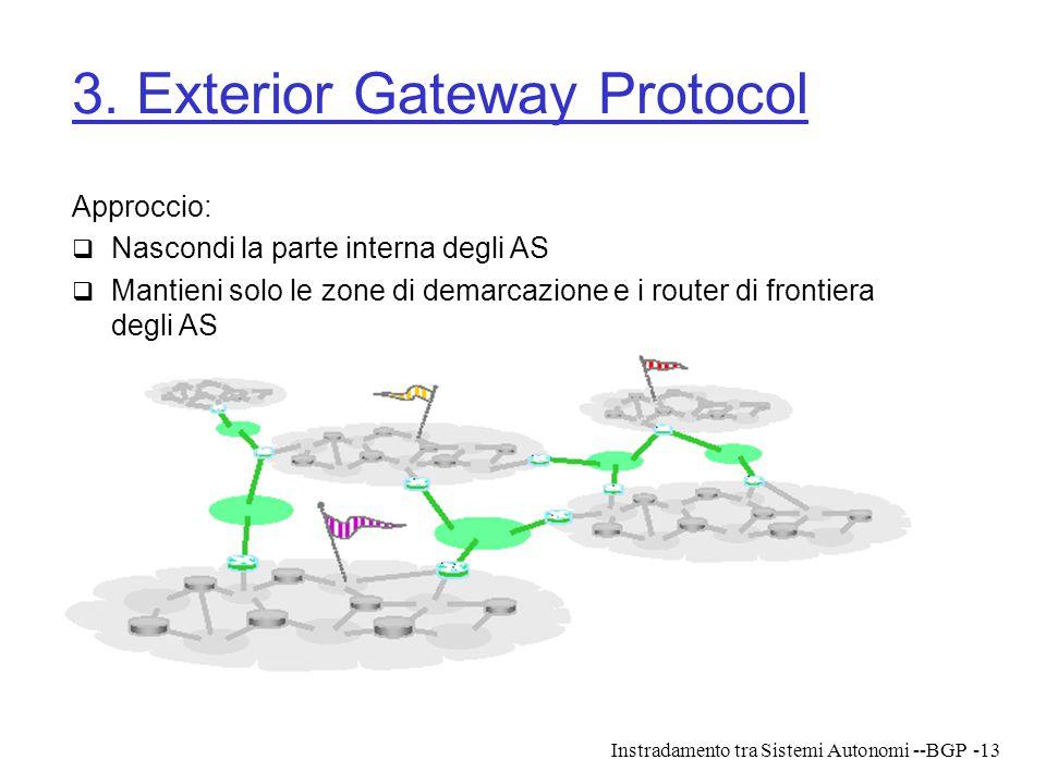 Instradamento tra Sistemi Autonomi --BGP-13 3. Exterior Gateway Protocol Approccio:  Nascondi la parte interna degli AS  Mantieni solo le zone di de