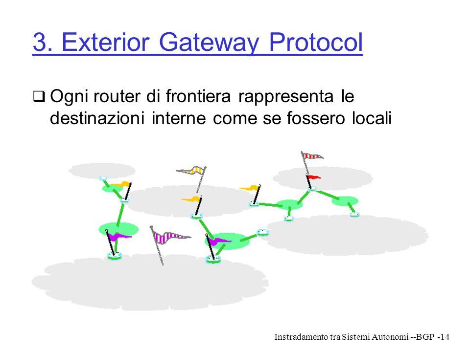 Instradamento tra Sistemi Autonomi --BGP-14 3. Exterior Gateway Protocol  Ogni router di frontiera rappresenta le destinazioni interne come se fosser