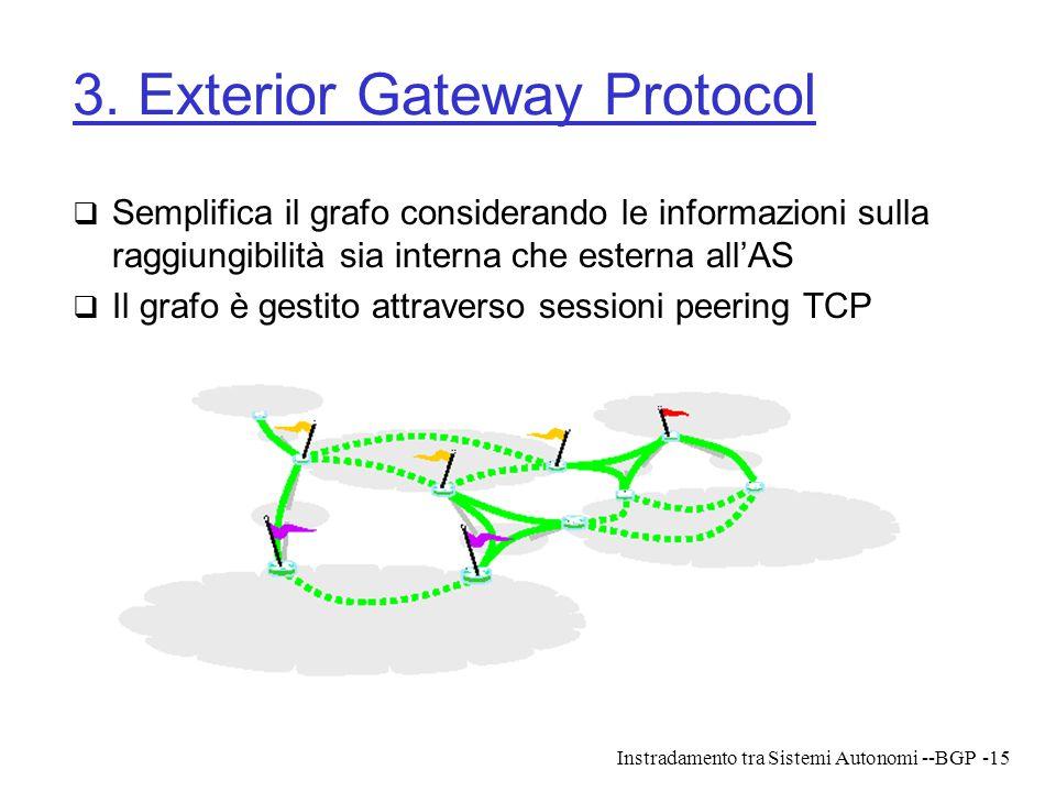 Instradamento tra Sistemi Autonomi --BGP-15 3. Exterior Gateway Protocol  Semplifica il grafo considerando le informazioni sulla raggiungibilità sia