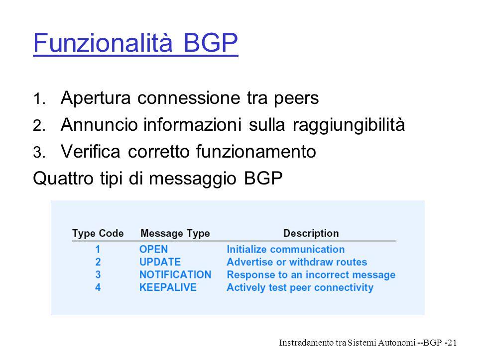 Instradamento tra Sistemi Autonomi --BGP-21 Funzionalità BGP  Apertura connessione tra peers  Annuncio informazioni sulla raggiungibilità  Verif