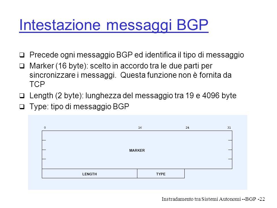 Instradamento tra Sistemi Autonomi --BGP-22 Intestazione messaggi BGP  Precede ogni messaggio BGP ed identifica il tipo di messaggio  Marker (16 byt