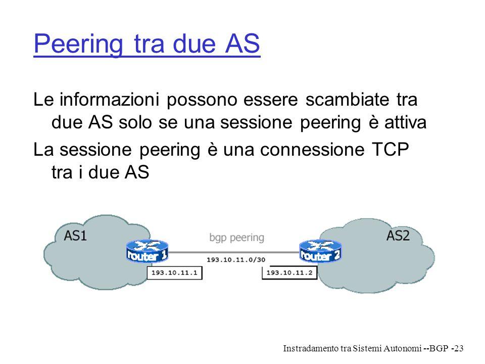 Instradamento tra Sistemi Autonomi --BGP-23 Peering tra due AS Le informazioni possono essere scambiate tra due AS solo se una sessione peering è atti