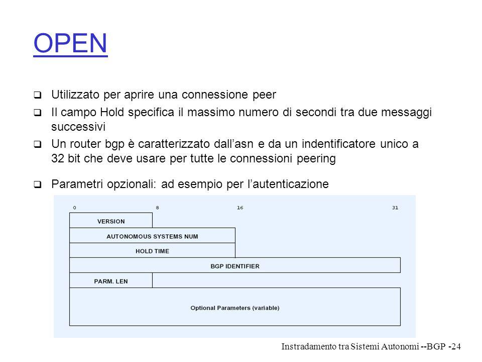 Instradamento tra Sistemi Autonomi --BGP-24 OPEN  Utilizzato per aprire una connessione peer  Il campo Hold specifica il massimo numero di secondi t
