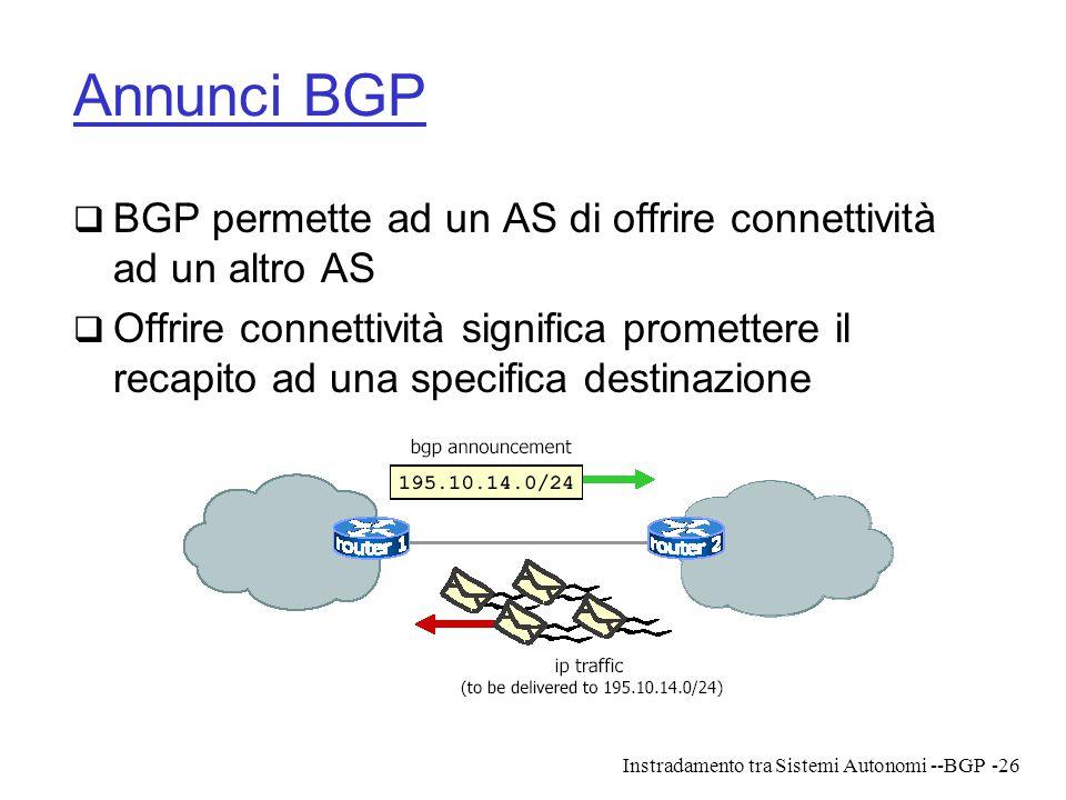 Instradamento tra Sistemi Autonomi --BGP-26 Annunci BGP  BGP permette ad un AS di offrire connettività ad un altro AS  Offrire connettività signific