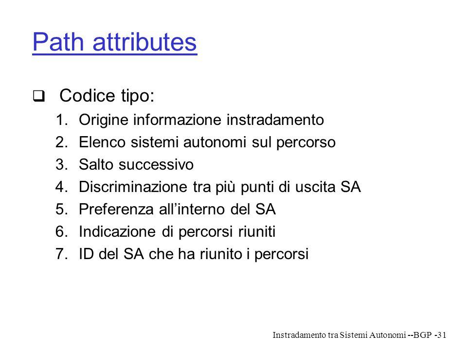 Instradamento tra Sistemi Autonomi --BGP-31 Path attributes  Codice tipo:  Origine informazione instradamento  Elenco sistemi autonomi sul percor