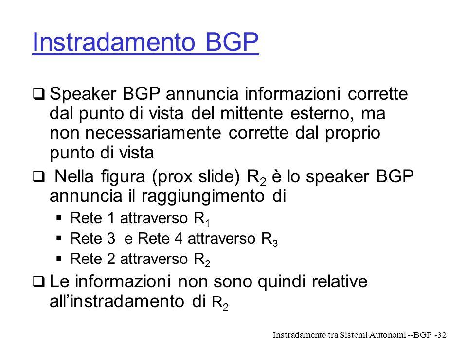 Instradamento tra Sistemi Autonomi --BGP-32 Instradamento BGP  Speaker BGP annuncia informazioni corrette dal punto di vista del mittente esterno, ma