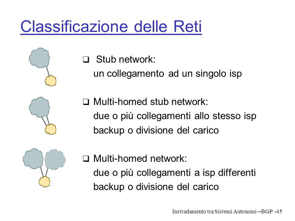 Instradamento tra Sistemi Autonomi --BGP-45 Classificazione delle Reti  Stub network: un collegamento ad un singolo isp  Multi-homed stub network: d