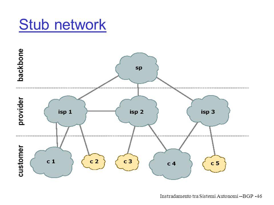 Instradamento tra Sistemi Autonomi --BGP-46 Stub network