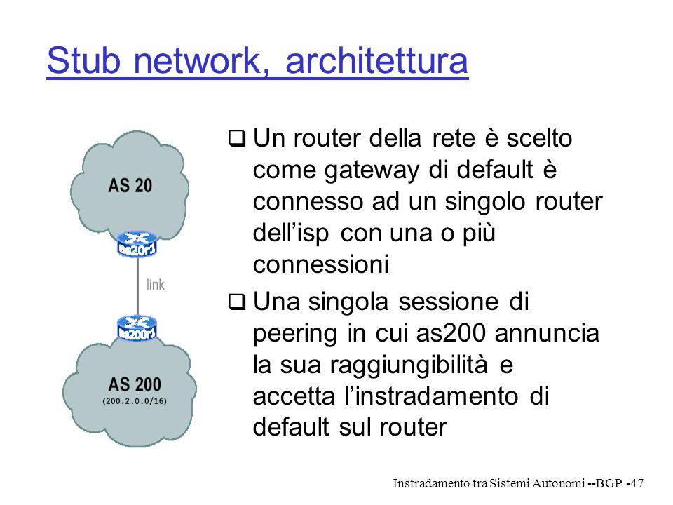 Instradamento tra Sistemi Autonomi --BGP-47 Stub network, architettura  Un router della rete è scelto come gateway di default è connesso ad un singol