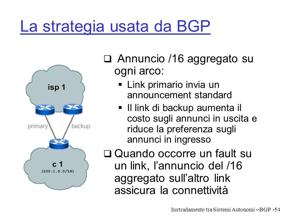 Instradamento tra Sistemi Autonomi --BGP-54 La strategia usata da BGP  Annuncio /16 aggregato su ogni arco:  Link primario invia un announcement sta