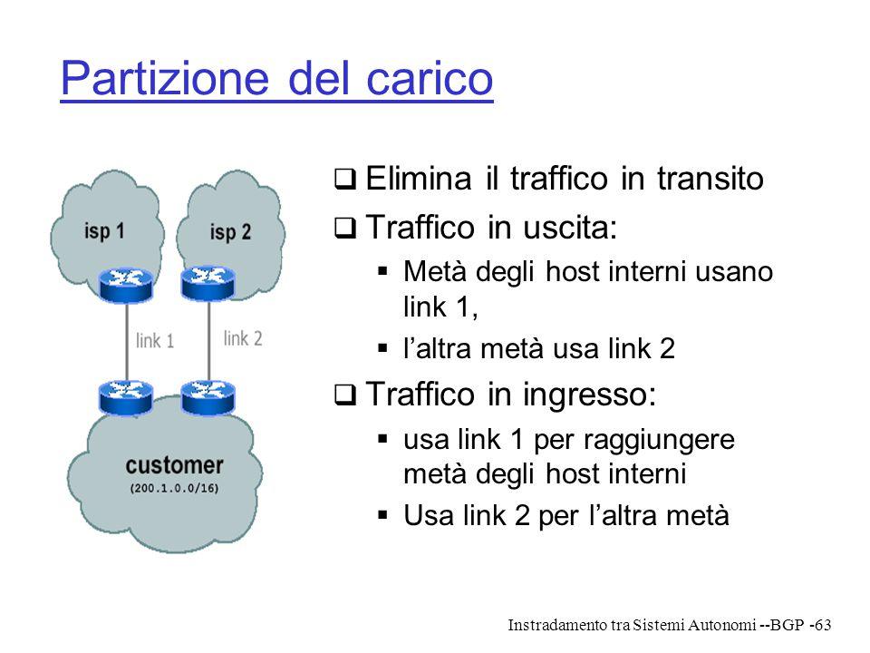 Instradamento tra Sistemi Autonomi --BGP-63 Partizione del carico  Elimina il traffico in transito  Traffico in uscita:  Metà degli host interni us