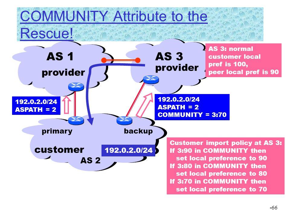 -66 COMMUNITY Attribute to the Rescue! AS 1 customer AS 2 provider 192.0.2.0/24 ASPATH = 2 AS 3 provider backupprimary 192.0.2.0/24 ASPATH = 2 COMMUNI