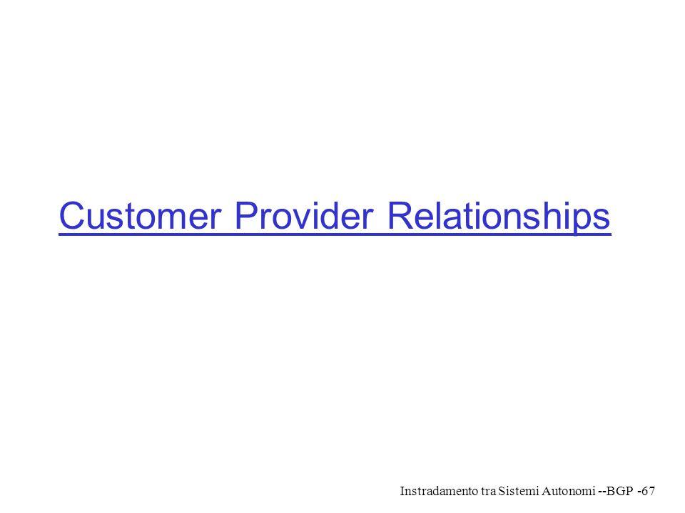 Instradamento tra Sistemi Autonomi --BGP-67 Customer Provider Relationships
