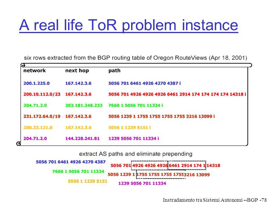 Instradamento tra Sistemi Autonomi --BGP-78 A real life ToR problem instance