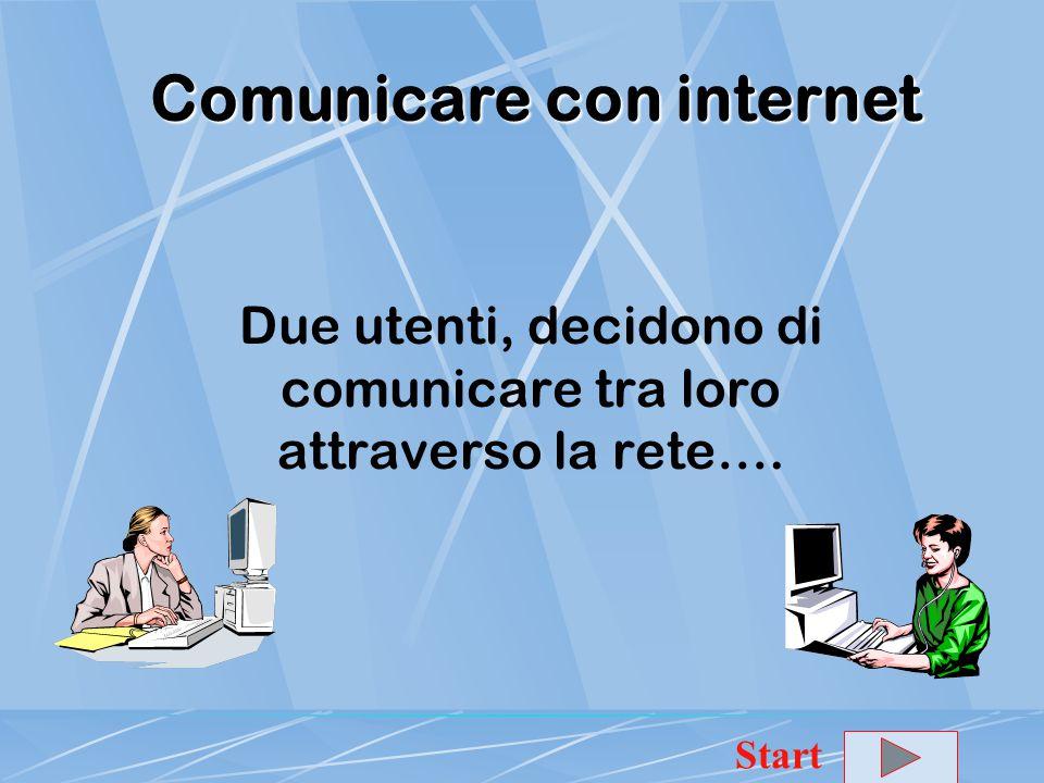 Comunicare con internet Due utenti, decidono di comunicare tra loro attraverso la rete…. Start