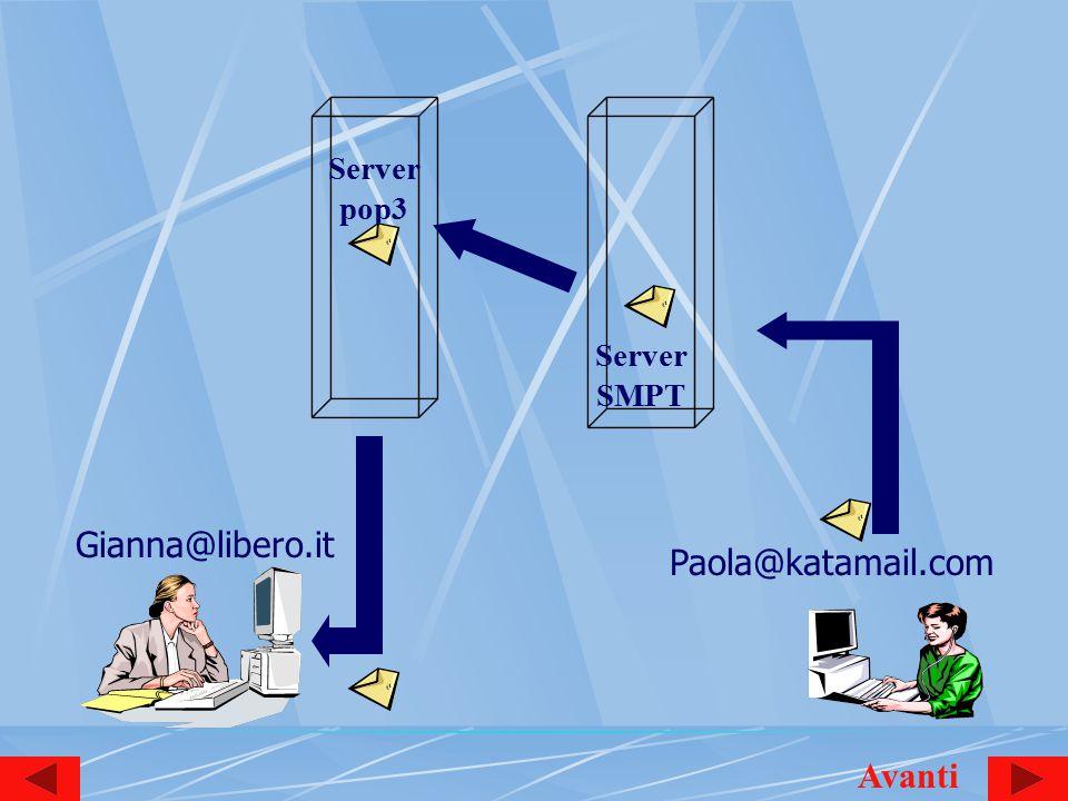 Gianna@libero.it Server pop3 Paola@katamail.com Server SMPT Avanti