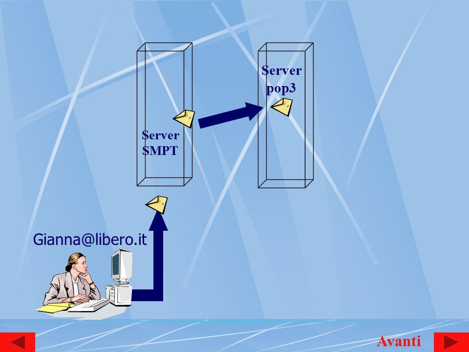 Il messaggio rimane sul server POP3 finchè il destinatario accende il suo PC, attiva il collegamento ad Internet e chiede se c'è posta, in caso positivo il server pop3 trasferisce i messaggi al suo PC.