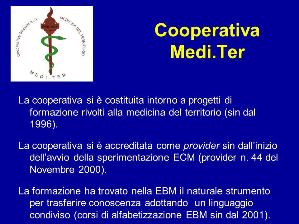 Cooperativa Medi.Ter La cooperativa si è costituita intorno a progetti di formazione rivolti alla medicina del territorio (sin dal 1996).
