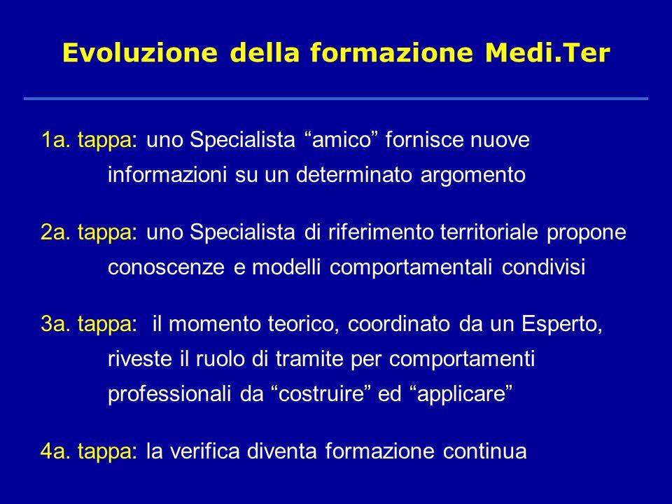 Evoluzione della formazione Medi.Ter 1a.