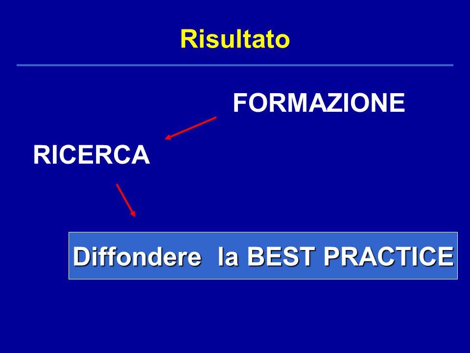 Risultato Diffondere la BEST PRACTICE FORMAZIONE RICERCA