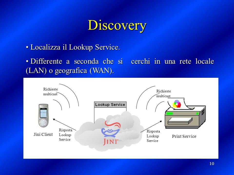 10 Discovery Localizza il Lookup Service. Localizza il Lookup Service. Differente a seconda che si cerchi in una rete locale (LAN) o geografica (WAN).